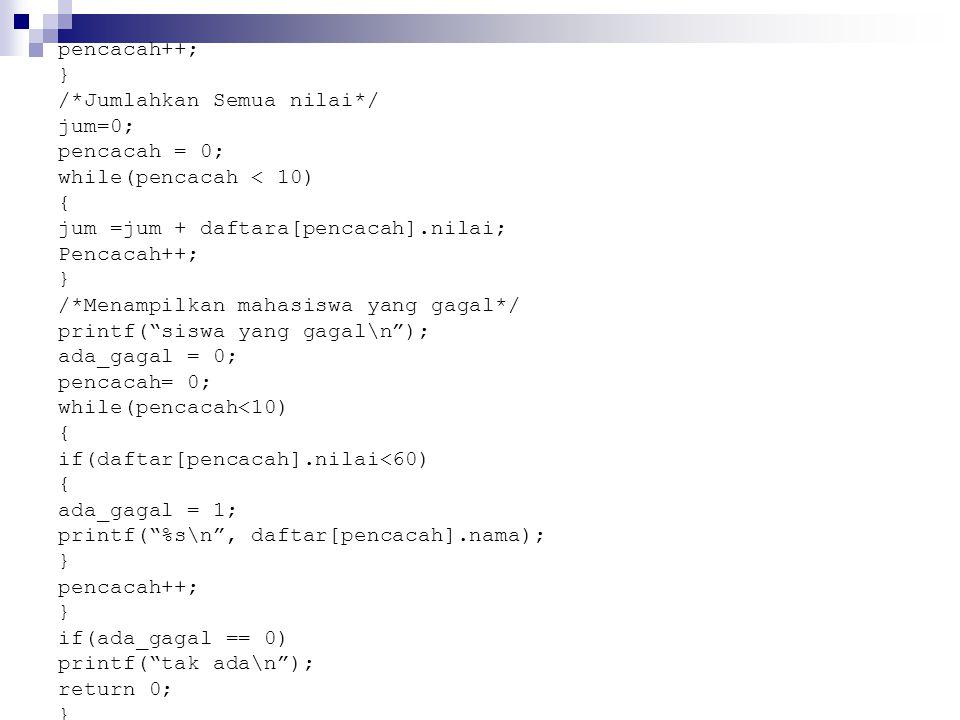 pencacah++; } /*Jumlahkan Semua nilai*/ jum=0; pencacah = 0; while(pencacah < 10) { jum =jum + daftara[pencacah].nilai;